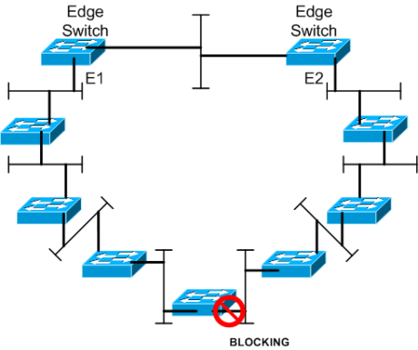 metro ethernet diagram ethernet on a ring | network world geo metro fuse diagram