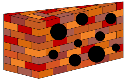 Swiss Cheese Firewall